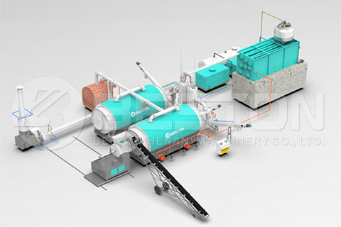 Design of Tyre Recycling Plant